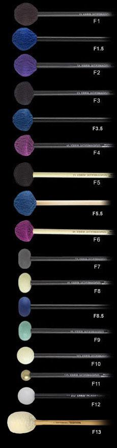 Innovative Percussion F12 Fundamental Series Medium-Hard Xylophone Bell Mallet